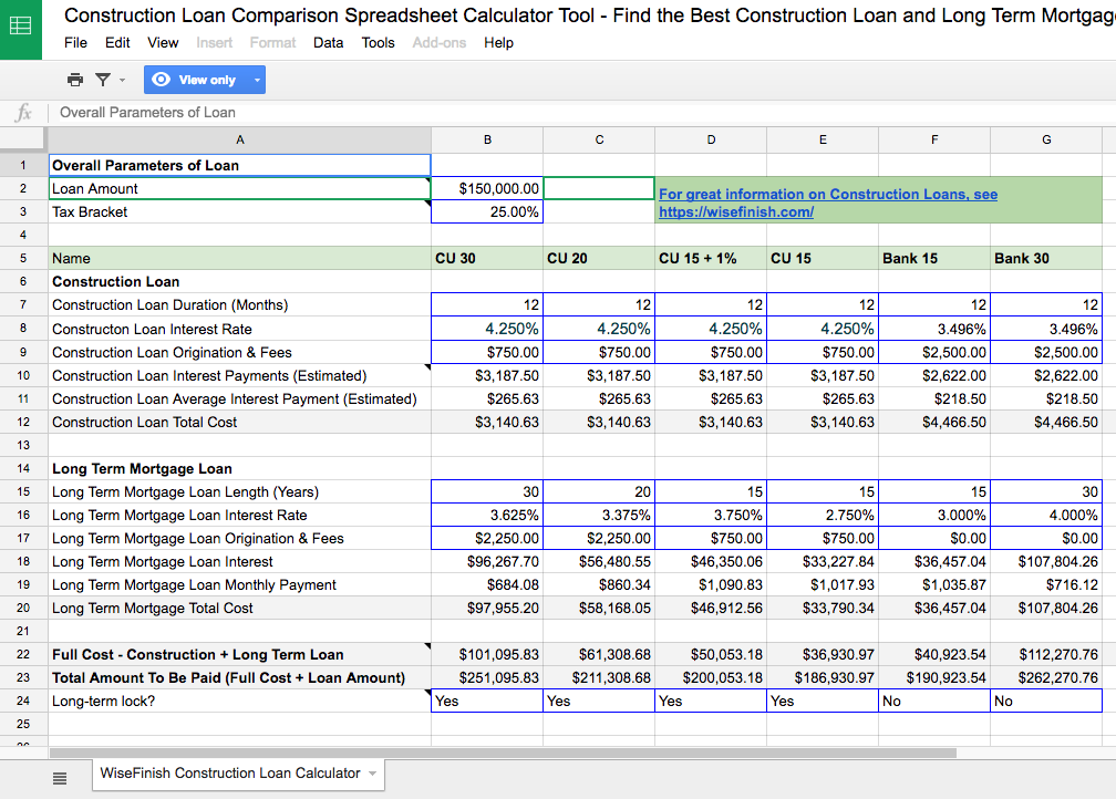 Best Construction Loan Calculator Spreadsheet